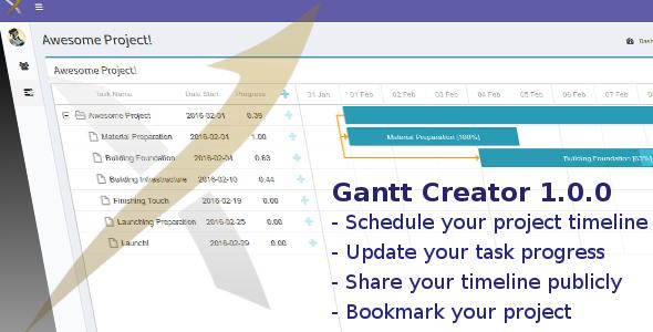 Gantt-banner